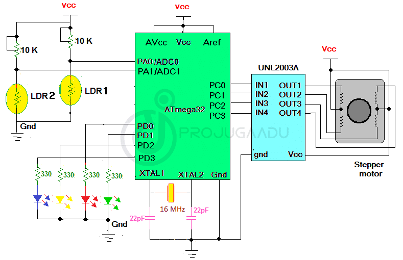 Light tracker using LDR, stepper motor and AVR microcontroller