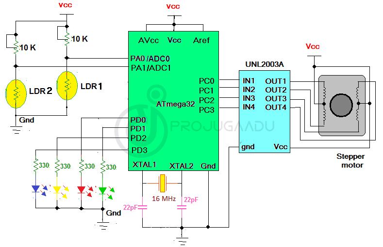 light tracker using ldr stepper motor