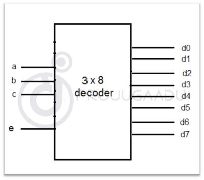 8x3 encoder and 3x8 decoder