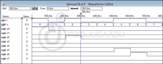 4x1 8x1 multiplexer  1x4 demux and 1x8 demux