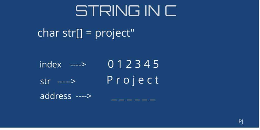 strings in c